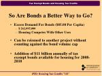 so are bonds a better way to go7