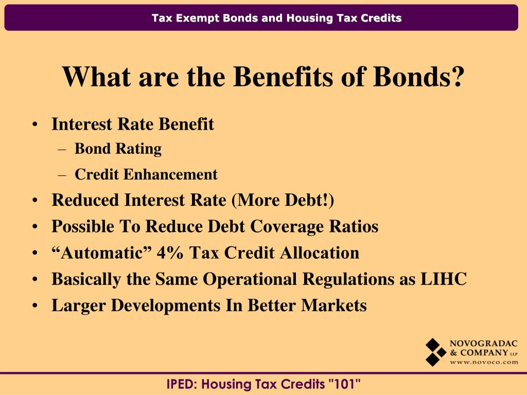Interest Rate Benefit