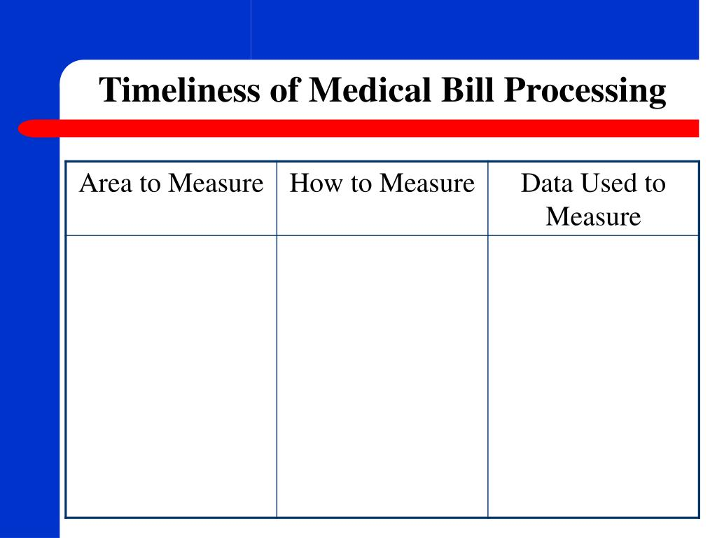 Timeliness of Medical Bill Processing