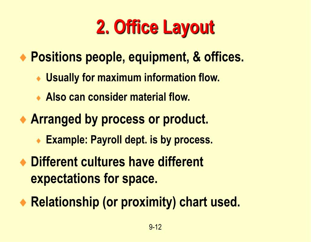 2. Office Layout