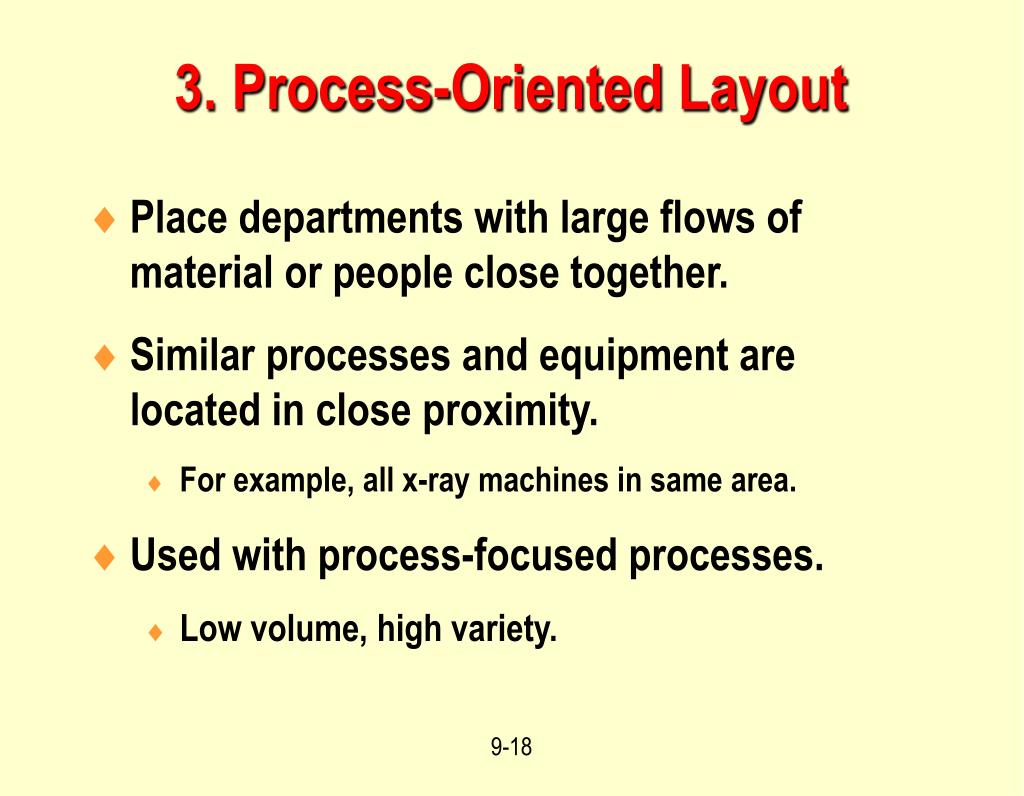 3. Process-Oriented Layout