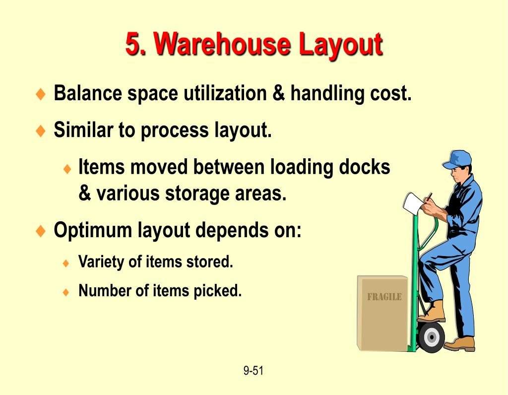 5. Warehouse Layout