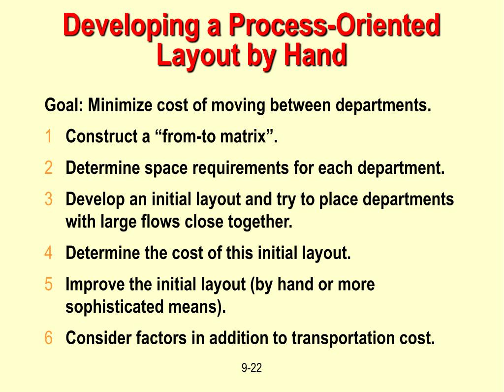 Developing a Process-Oriented Layout by Hand
