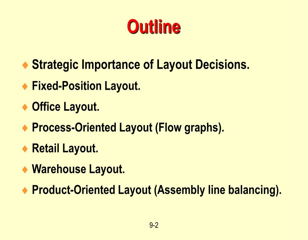 Strategic Importance of Layout Decisions.