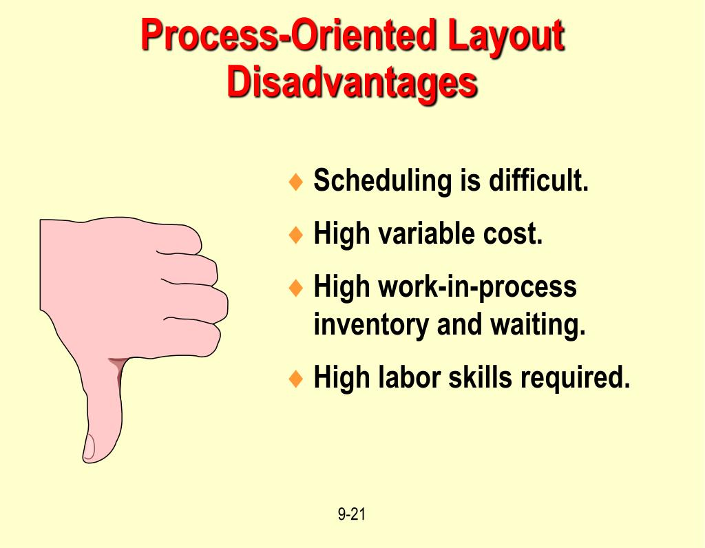 Process-Oriented Layout Disadvantages