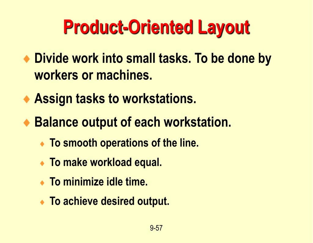 Product-Oriented Layout