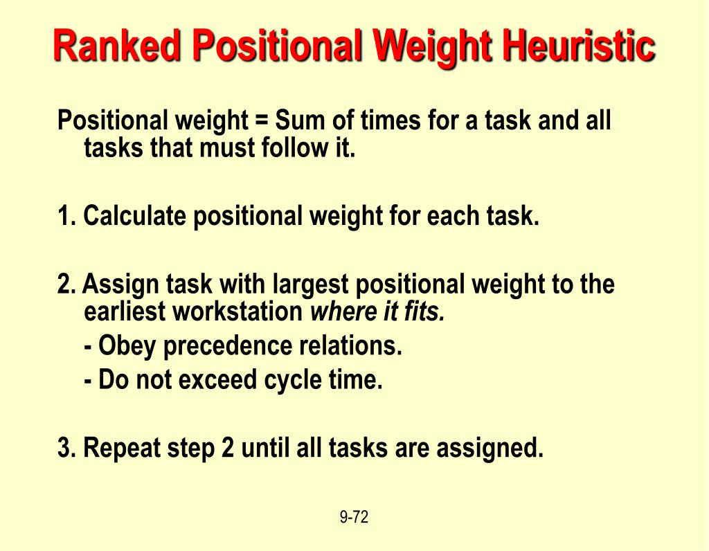 Ranked Positional Weight Heuristic