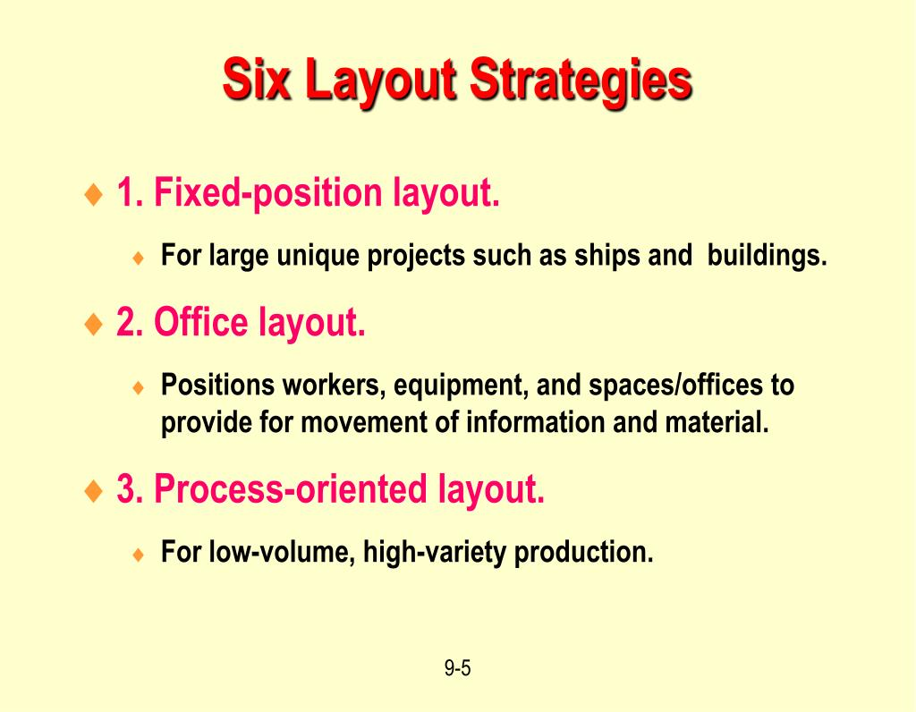 Six Layout Strategies