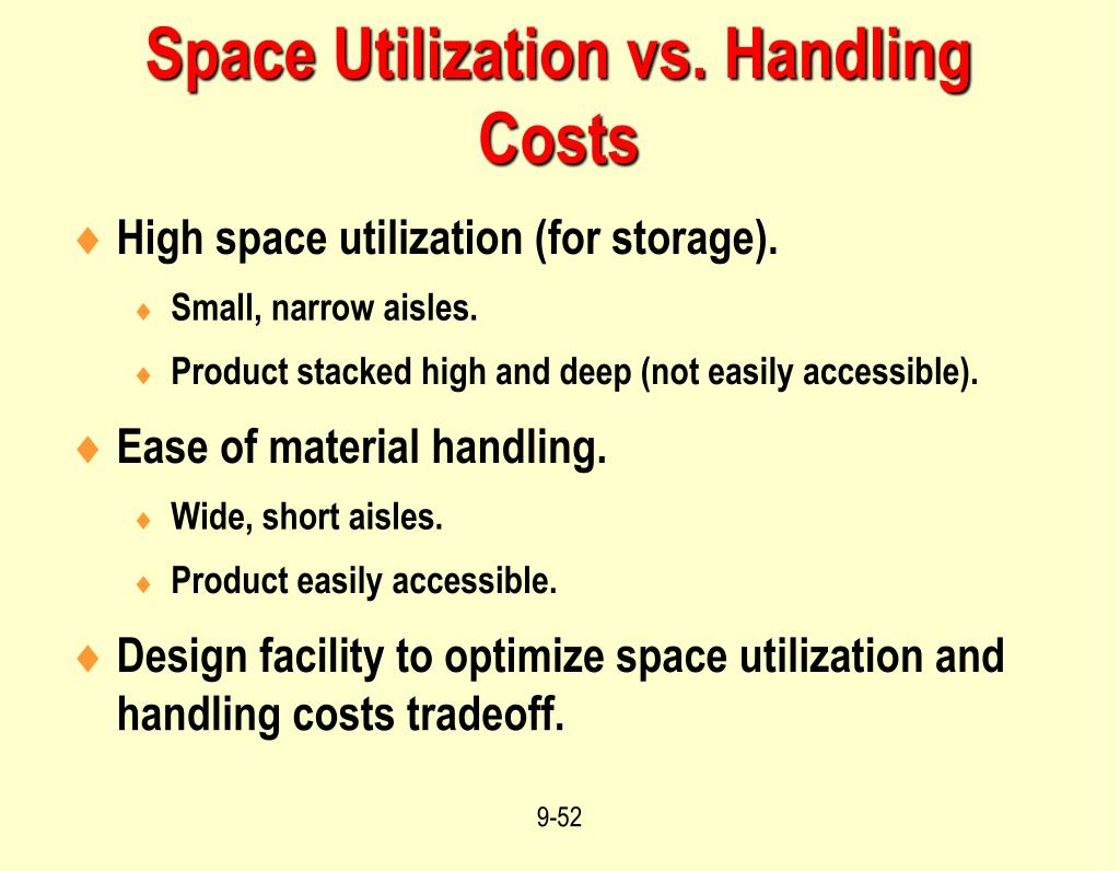 Space Utilization vs. Handling Costs