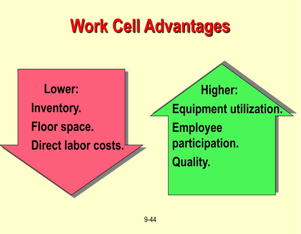 Work Cell Advantages