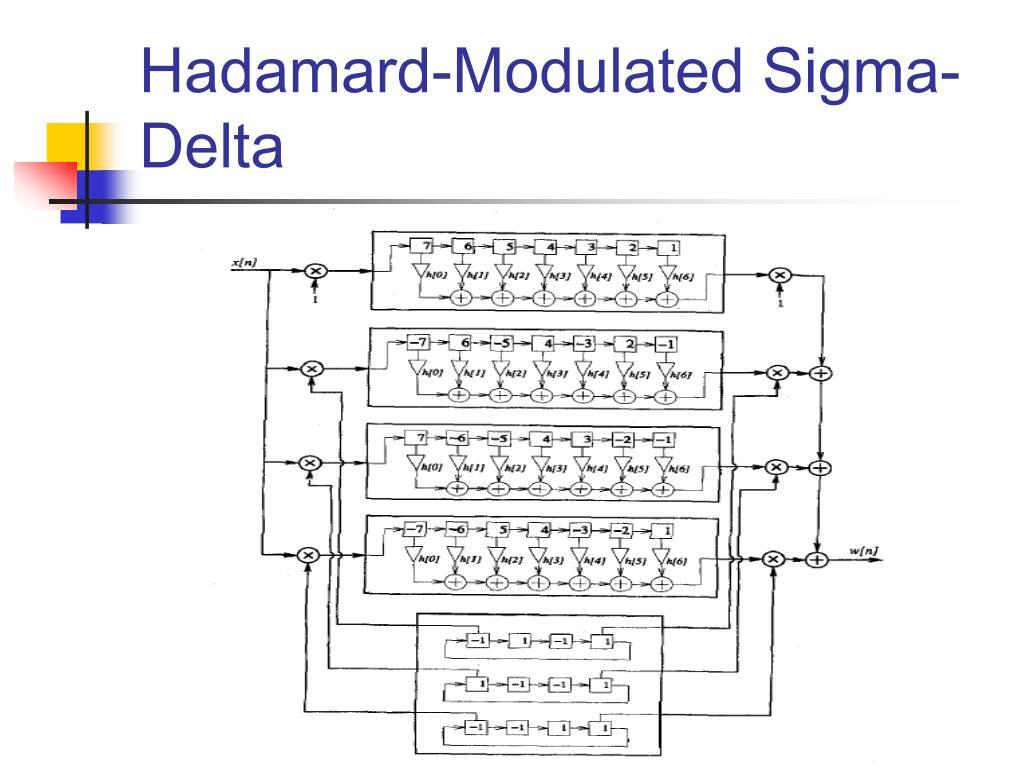 Hadamard-Modulated Sigma-Delta
