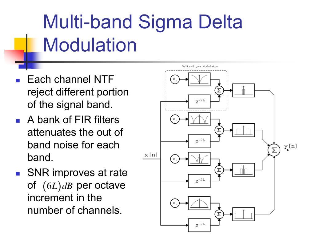 Multi-band Sigma Delta Modulation