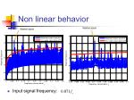 non linear behavior28