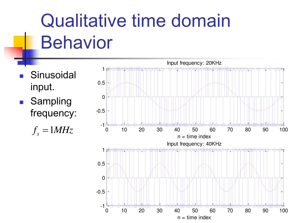 Qualitative time domain Behavior