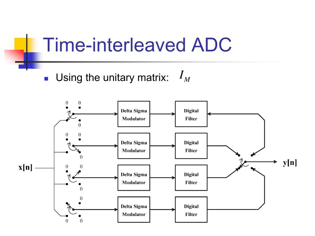 Time-interleaved ADC
