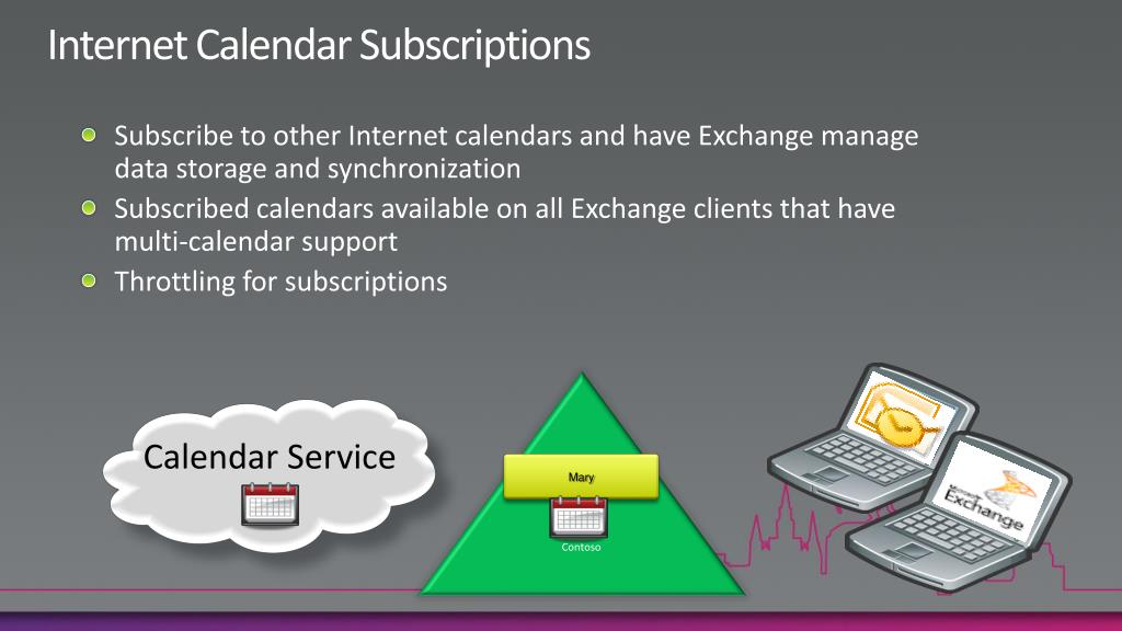 Internet Calendar Subscriptions