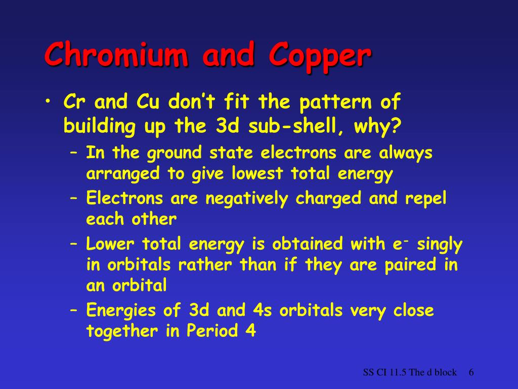 Chromium and Copper