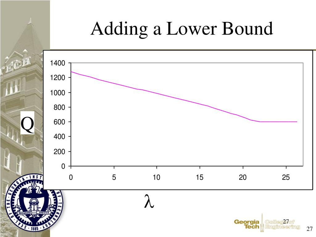 Adding a Lower Bound