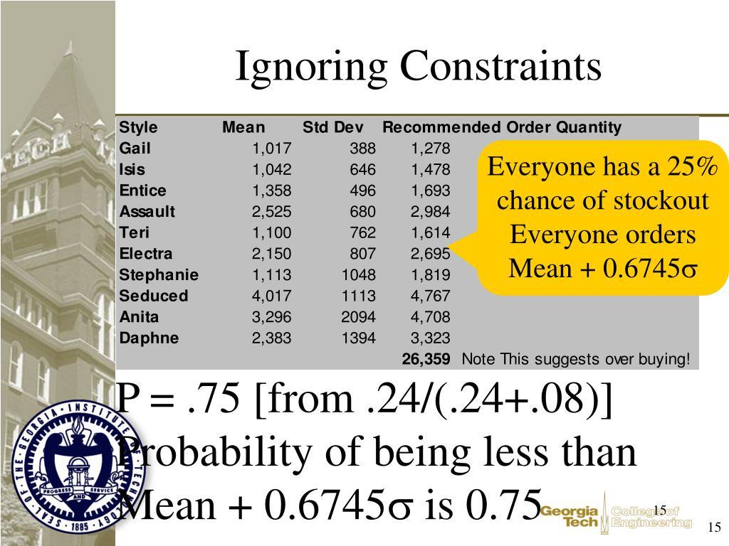 Ignoring Constraints
