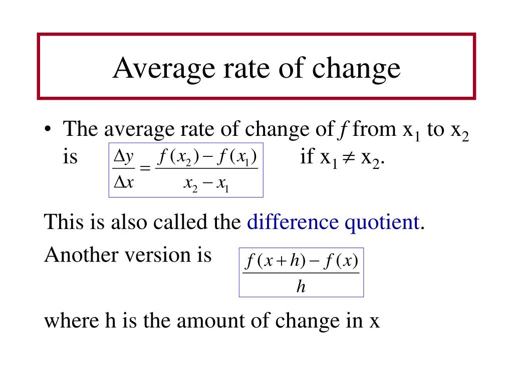 Average change in price forex