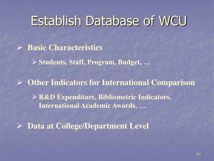 Establish Database of WCU
