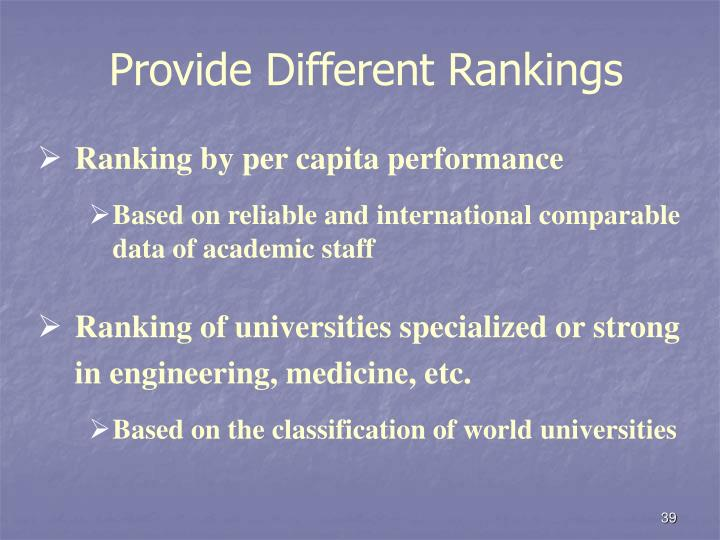 Provide Different Rankings