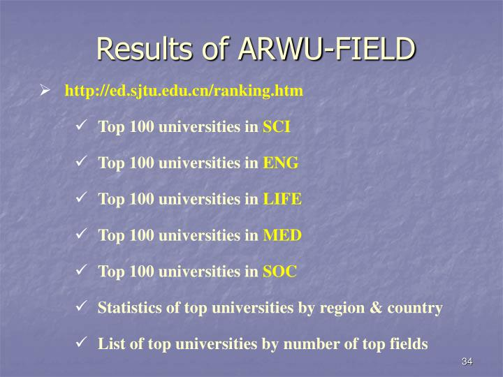 Results of ARWU-FIELD