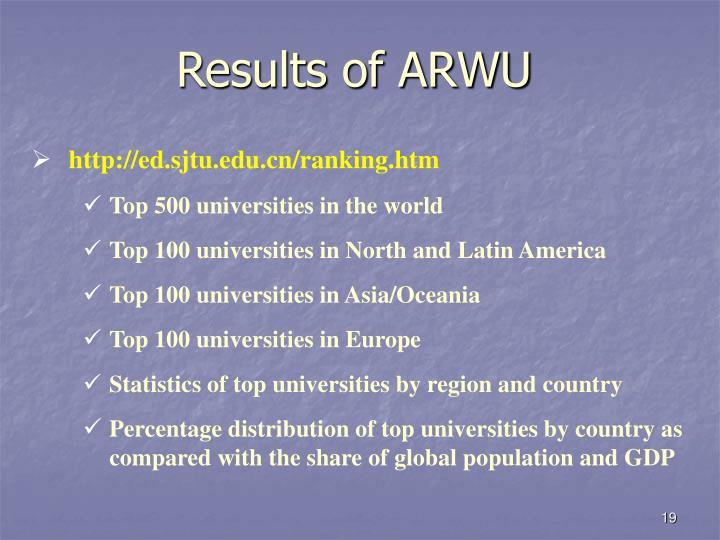 Results of ARWU