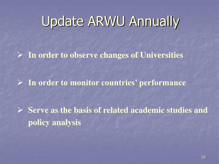 Update ARWU Annually