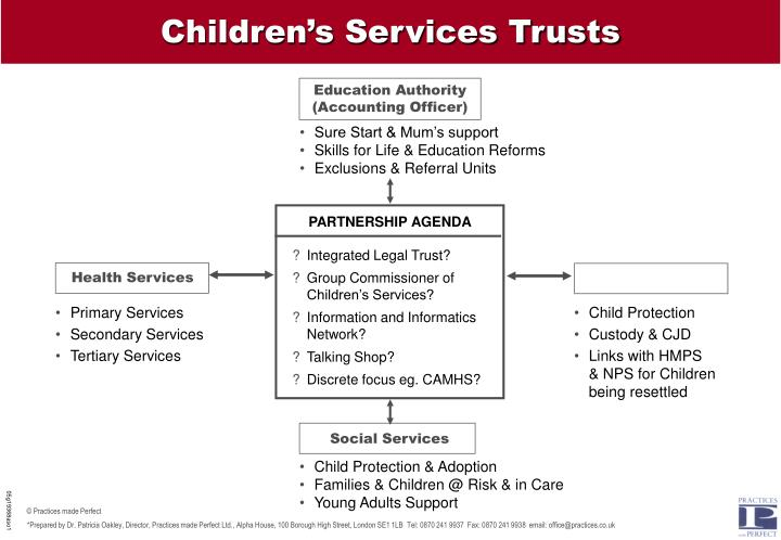 Children's Services Trusts