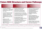 future nhs structure and career pathways