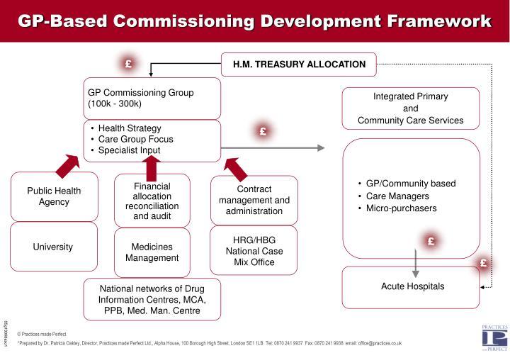 GP-Based Commissioning Development Framework