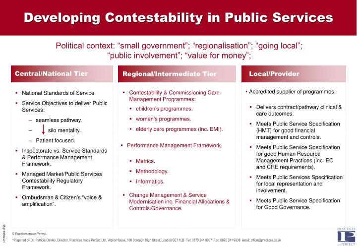 Developing Contestability in Public Services