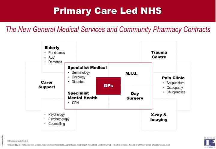 Primary Care Led NHS