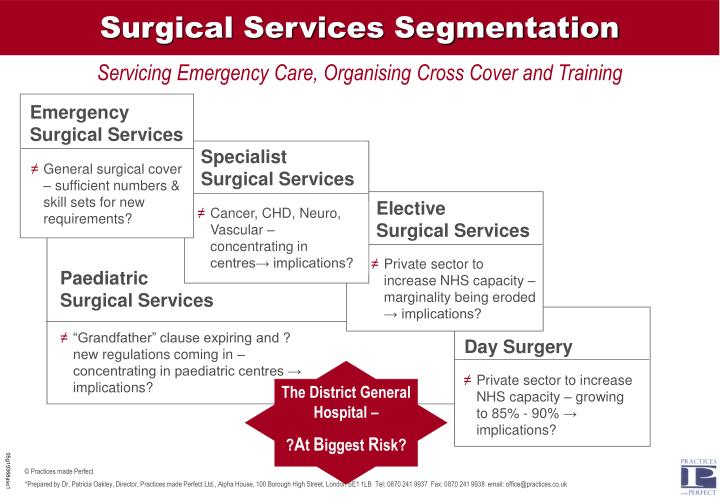 Surgical Services Segmentation