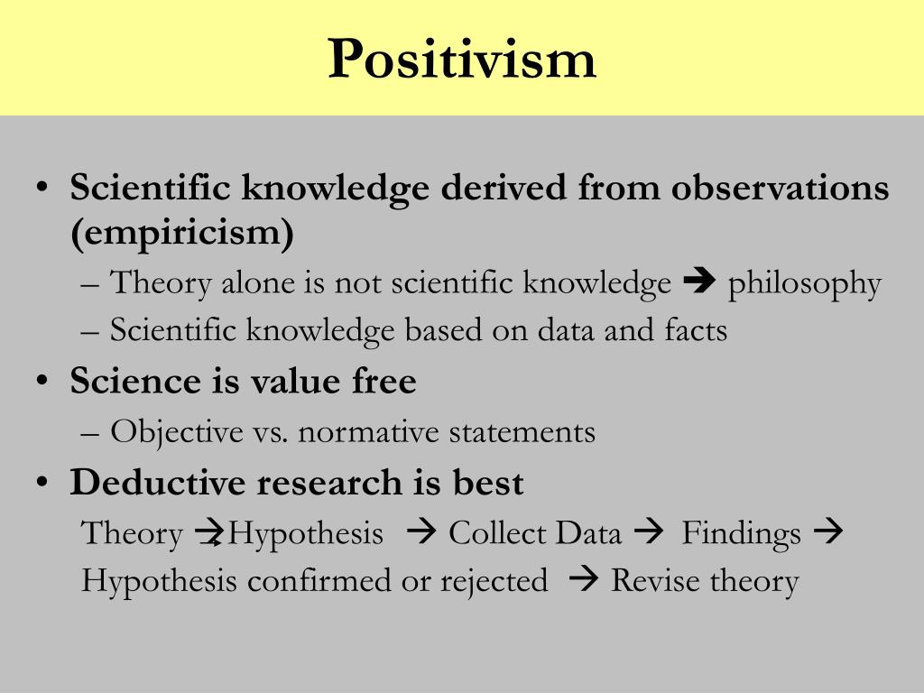 positivism research Non-positivist approaches to research in the third sector: empowered policy- making abstract this paper defines, describes and discusses non-positivism.