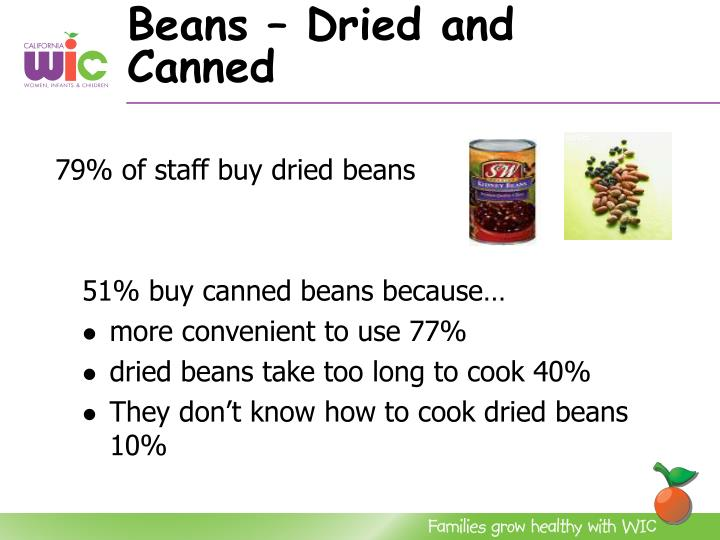 Beans – Dried and Canned