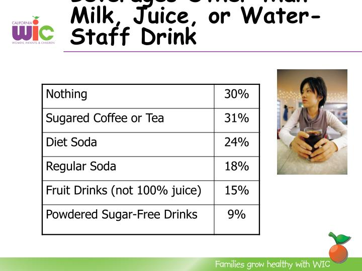Beverages Other than Milk, Juice, or Water-Staff Drink