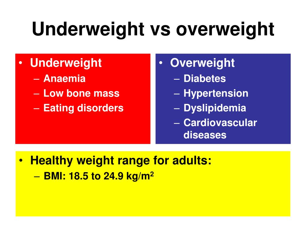 overweight and underweight Overweight and obesity are defined as abnormal or most of the world's population live in countries where overweight and obesity kills more people than underweight.