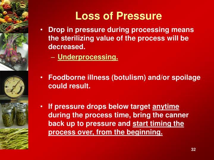 Loss of Pressure