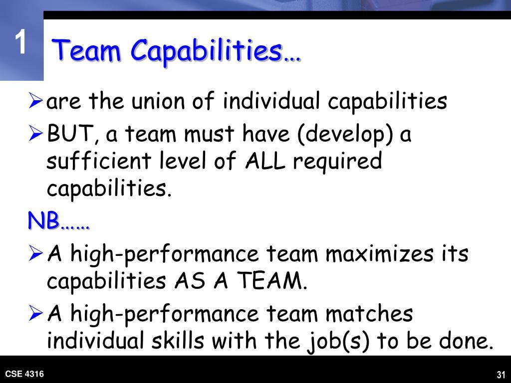Team Capabilities…