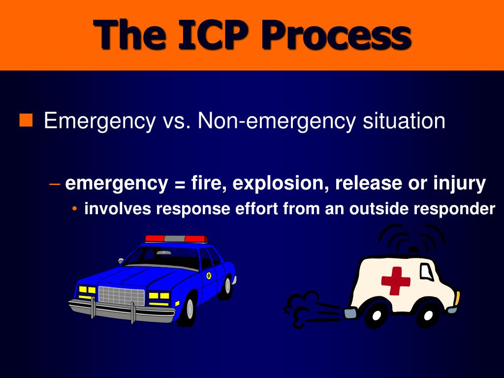 The ICP Process