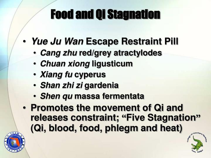 Food and Qi Stagnation