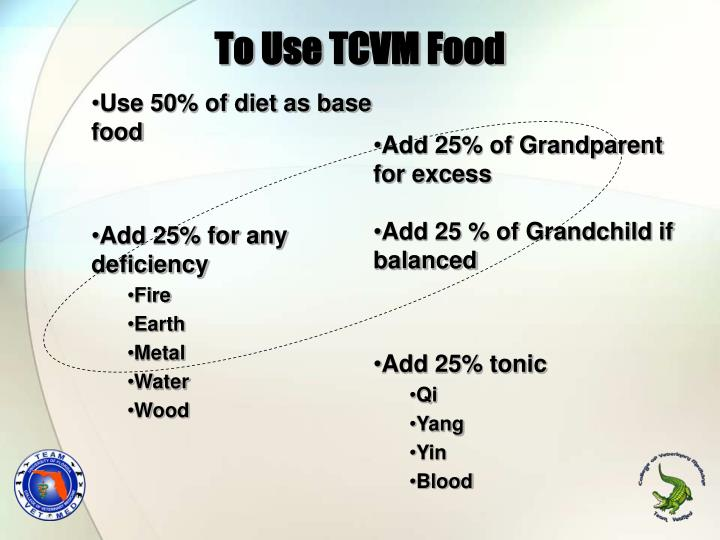 Use 50% of diet as base food