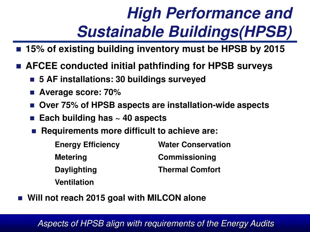 High Performance and Sustainable Buildings(HPSB)