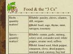 food the 3 cs2