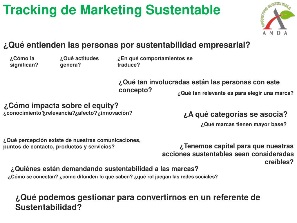 Tracking de Marketing Sustentable