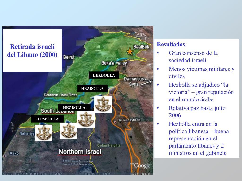 Retirada israeli del Libano (2000)