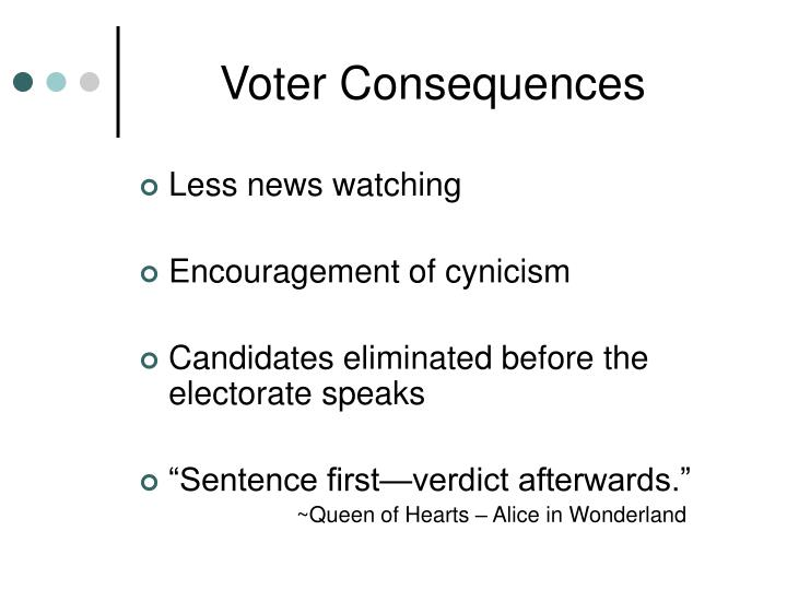 Voter Consequences