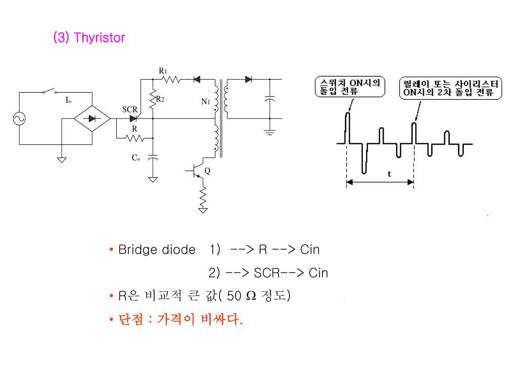 (3) Thyristor
